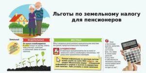 Как оформить льготу по земельному налогу для пенсионерам в ленинградской обл