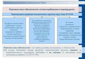 Перевод долга и уступка права требования разница