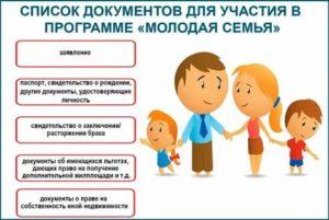Узнать Очередь На Молодую Семью Тольятти По Паспорту