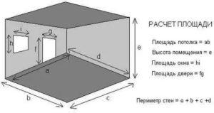 Как рассчитать площадь дома в квадратных метрах