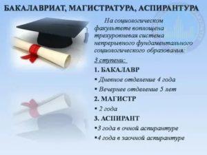 Чем отличается бакалавриат от аспирантуры и магистратуры