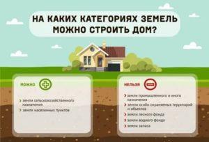 Как получить землю под лпх бесплатно