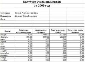 Пример расчета по удержанию алиментов с зарплатой 20200 50 до погашения задолженности потом 14