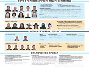 Можно Ли На Паспорт Фотографироваться В Головном Уборе