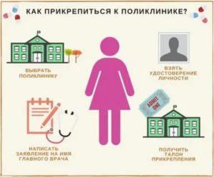 Как прикрепить ребенка в поликлинике в москве