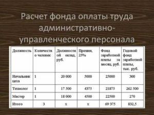 Как правильно рассчитать фонд заработной платы