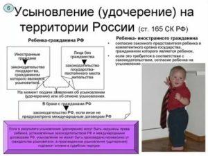 До Какого Возраста Можно Удочерить Ребенка В России