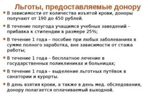 Какие льготы положены почетному донору в нижегородской области