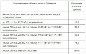 Налоговое законодательство по транспортному налогу для чернобыльцев липецкой области