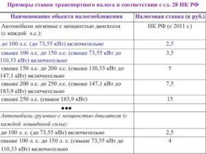 Налоговые ставки по транспортному налогу в 2019 году для юр  лиц красноярск