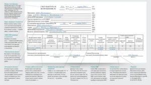 Как должна быть оформлена счет фактура