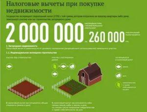 Налоговый Вычет При Покупке Земельного Участка Для Пенсионеров