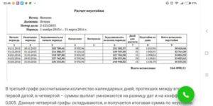 Калькулятор неустойки по договору оказания услуг расчет