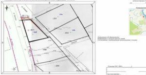 Межевой план на перераспределение земельных участков образец