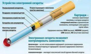 Со Скольки Лет Можно Курить Вейп Без Никотина