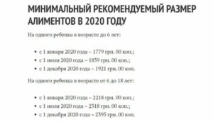 Мрот для алиментов 2020 год