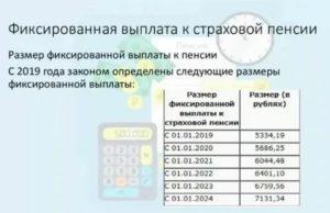 Размер Базовой Пенсии В 2020 Году В России