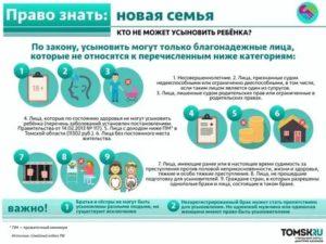 Можно Ли Одинокому Мужчине В России Усыновить Ребенка