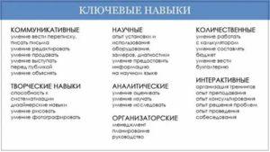 Ключевые навыки для администратора в резюме примеры