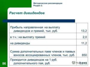 Расчет чистой прибыли для выплаты дивидендов