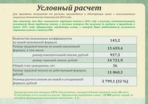 Расчет Пенсии Для Родившихся После 1967 Года Калькулятор