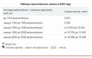 Налог на транспорт во владимире 2019 с юридических лиц