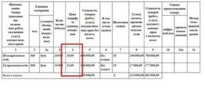 Коды в счет фактуре единицы измерения